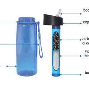 borraccia-sport-acqua-filtrata